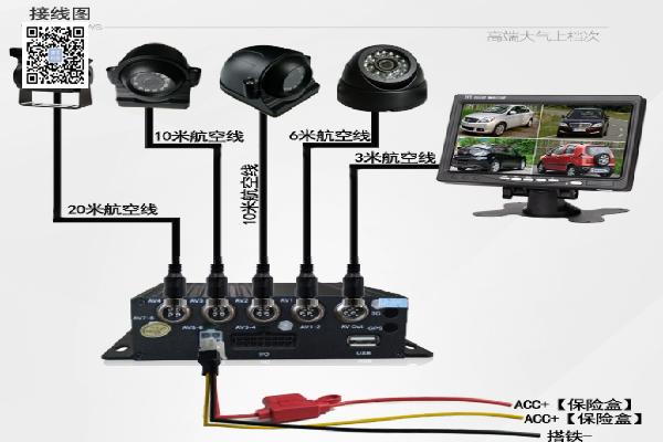 4路部标车载视频汽车行驶记录仪
